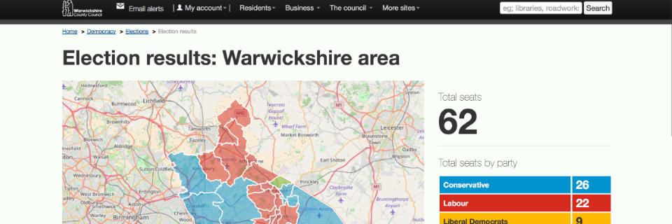 Warwickshire County Council Elections
